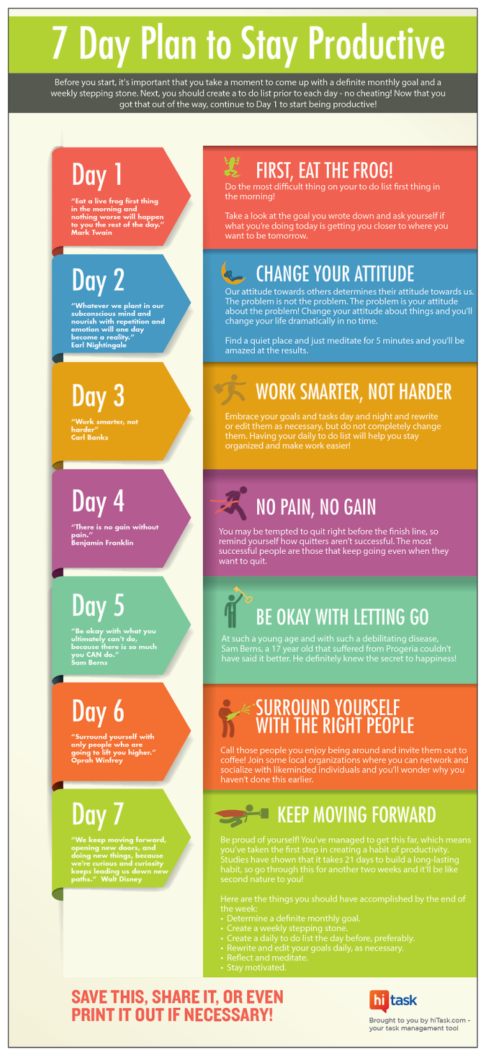 Infographic - Stay Productive